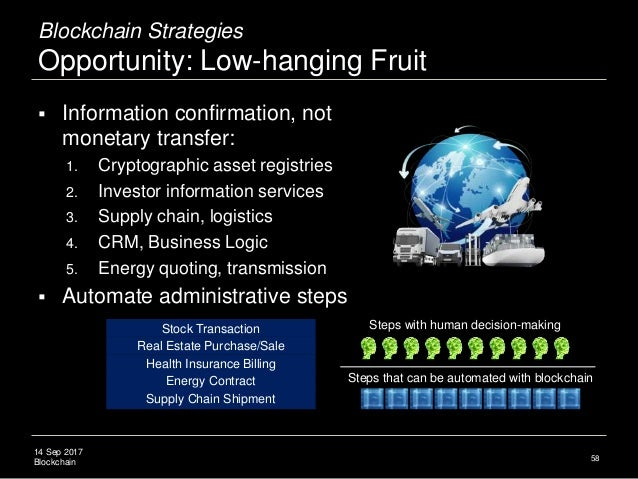 14 Sep 2017 Blockchain Blockchain Strategies Opportunity: Low-hanging Fruit  Information confirmation, not monetary trans...