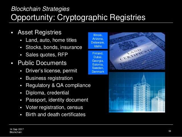 14 Sep 2017 Blockchain Blockchain Strategies Opportunity: Cryptographic Registries  Asset Registries  Land, auto, home t...
