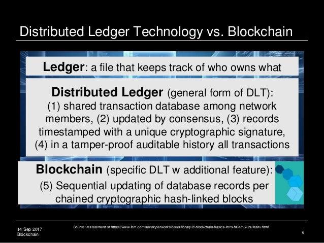 14 Sep 2017 Blockchain 6 Distributed Ledger (general form of DLT): (1) shared transaction database among network members, ...