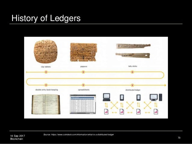 14 Sep 2017 Blockchain History of Ledgers 70 Source: https://www.coindesk.com/information/what-is-a-distributed-ledger