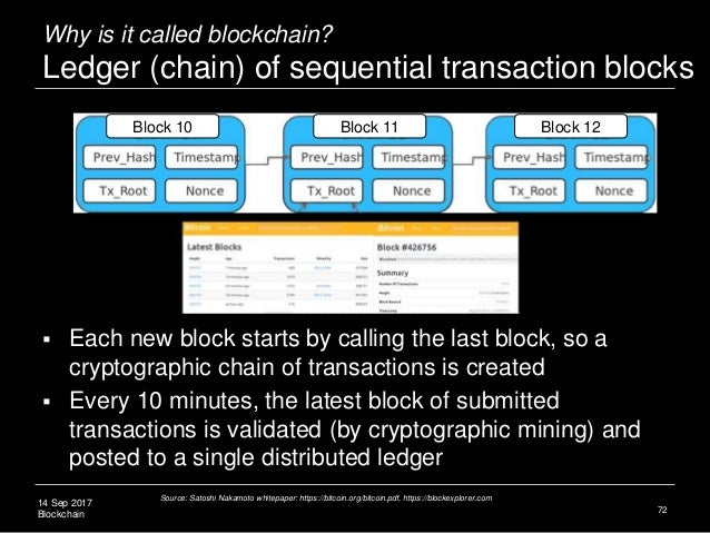 14 Sep 2017 Blockchain Why is it called blockchain? Ledger (chain) of sequential transaction blocks  Each new block start...