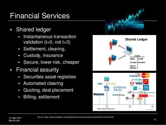 14 Sep 2017 Blockchain Financial Services  Shared ledger  Instantaneous transaction validation (t=0, not t+3)  Settleme...