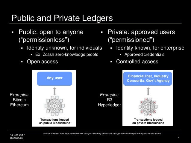 14 Sep 2017 Blockchain Public and Private Ledgers 7 Source: Adapted from https://www.linkedin.com/pulse/making-blockchain-...