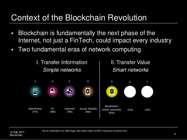 14 Sep 2017 Blockchain Context of the Blockchain Revolution 8 Source: Expanded from Mark Sigal, http://radar.oreilly.com/2...