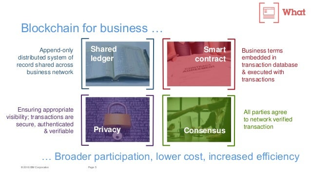 5Page© 2016 IBM Corporation Blockchain for business … Append-only distributed system of record shared across business netw...