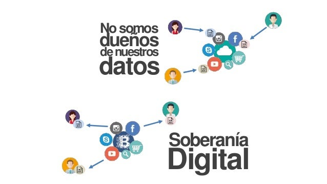 Soberanía Digital Nosomos datos dueños denuestros