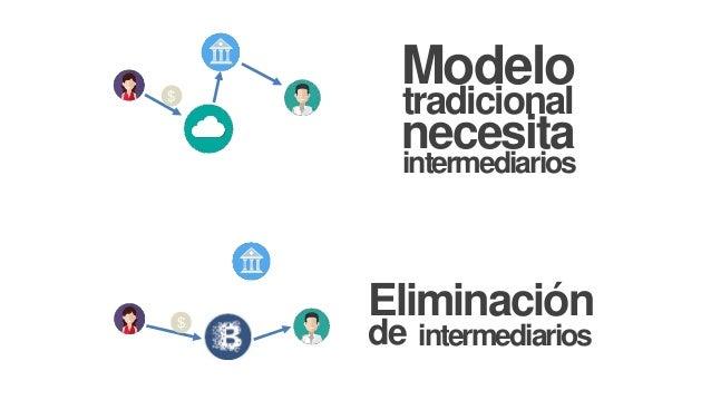 Eliminación de Modelo intermediarios tradicional necesita $ intermediarios $