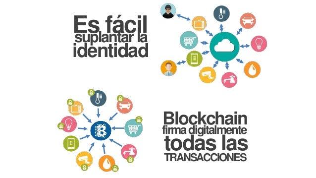 Es fácil identidad suplantar la Blockchain firmadigitalmente todas las TRANSACCIONES