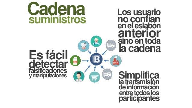 suministros Cadena no confían Losusuario eneleslabón anterior sinoentoda la cadena detectar Es fácil falsificaciones ymani...