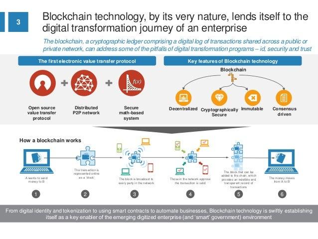 Blockchain trading platform open source