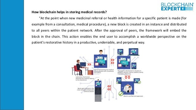 """How blockchain helps in storing medical records? """"At the point when new medicinal referral or health information for a spe..."""