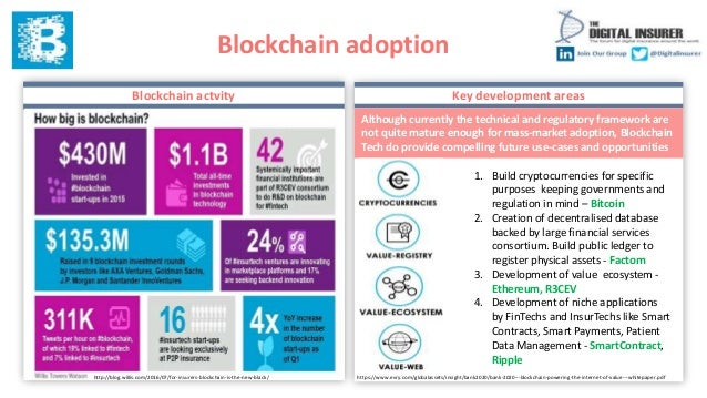 Blockchain use cases besides cryptocurrencies