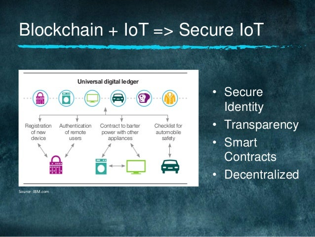 Build Secure Iot Solutions Using Blockchain moreover Exciting New Tech For 2017 together with Cityzen Sciences Connecte Les Vetements De Sport as well Nokia  works To Power Inter  Of Things With 5g Connectivity And  work Security Mwc2015 likewise Sla Battery Charger. on smart start gps