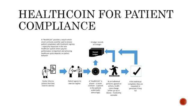 Blockchain, Predictive Analytics and Healthcare