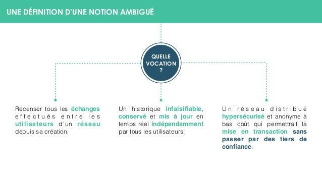 UNE DÉFINITION D'UNE NOTION AMBIGUË Un historique infalsifiable, conservé et mis à jour en temps réel indépendamment par to...