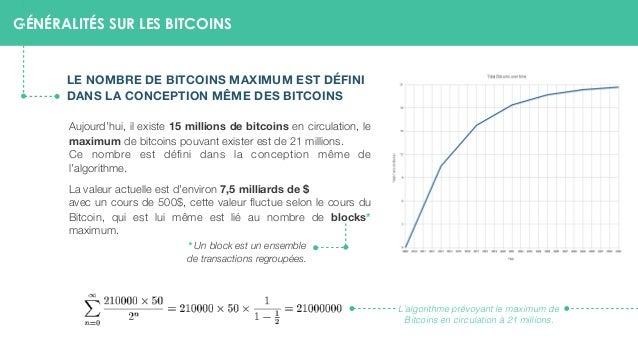 LE NOMBRE DE BITCOINS MAXIMUM EST DÉFINI  DANS LA CONCEPTION MÊME DES BITCOINS Aujourd'hui, il existe 15 millions de bitc...