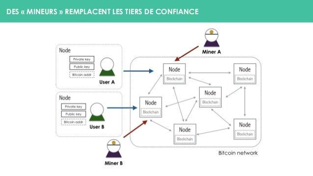 DES «MINEURS» REMPLACENT LES TIERS DE CONFIANCE