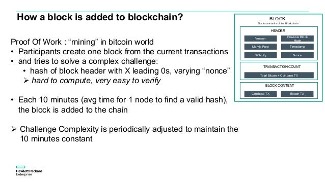 """How a block is added to blockchain? Proof Of Work : """"mining"""" in bitcoin world • Participants create one block from the cur..."""