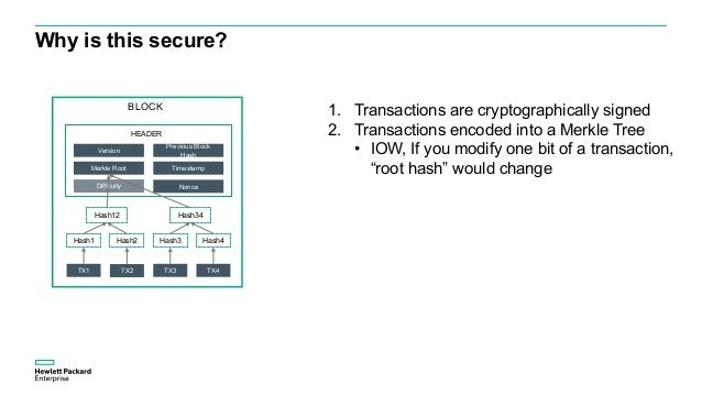 Why is this secure? 1. Transactions are cryptographically signed 2. Transactions encoded into a Merkle Tree • IOW, If you ...