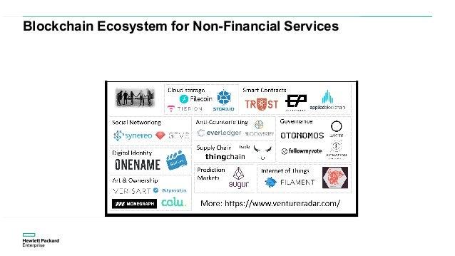 Blockchain Ecosystem for Non-Financial Services