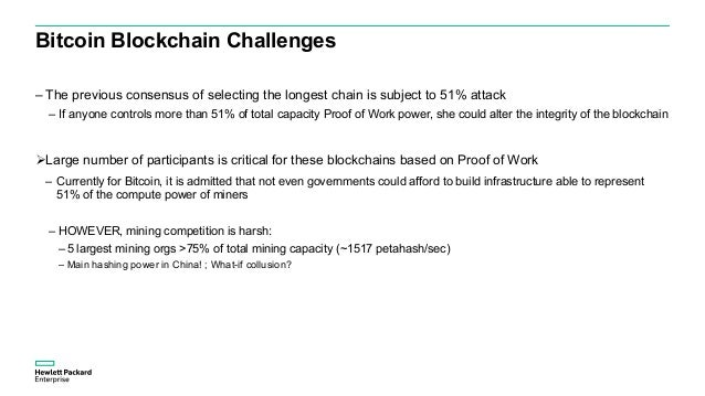 Bitcoin Blockchain Challenges – Decreasing Profits for miners – ~= 545 million revenue a year for miners – Miner profits f...