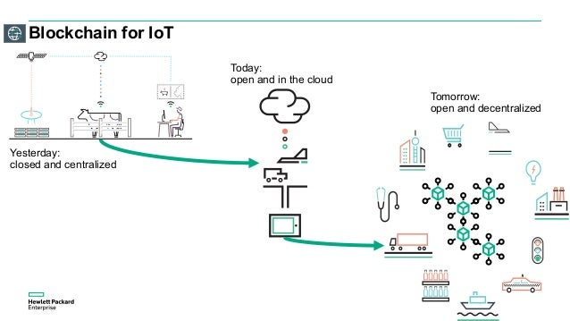 Blockchain for IoT – Decentralization of IoT networks : current client/server architecture won't scale in future – Filamen...