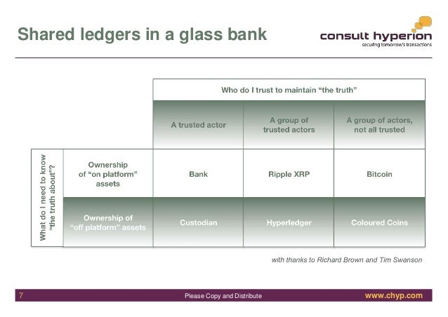 www.chyp.comPlease Copy and Distribute Shared ledgers in a glass bank 7
