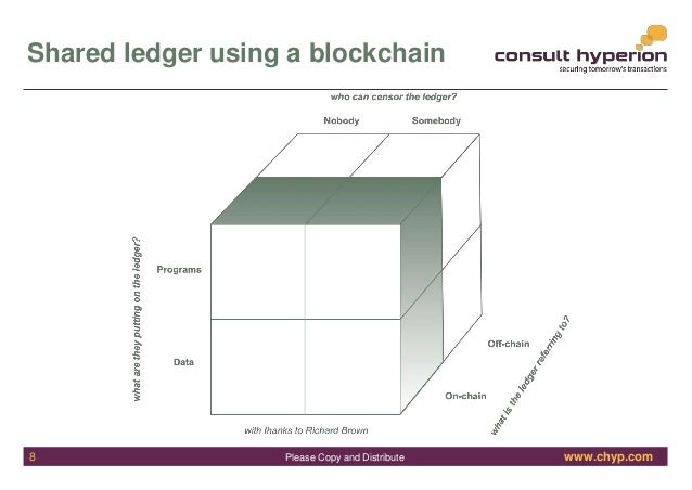 www.chyp.comPlease Copy and Distribute Shared ledger using a blockchain 8