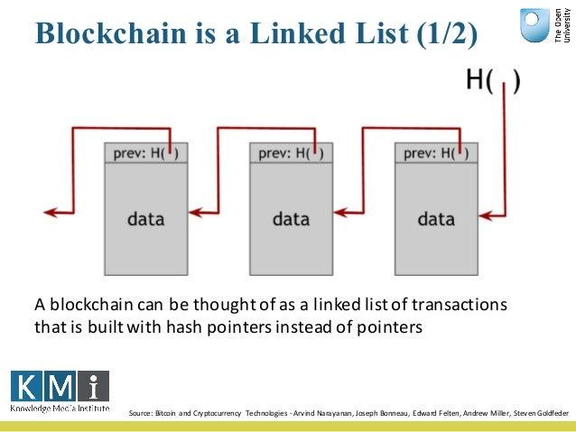 Ethereum Blockchain Platform Ethereum isa100%opensourcesoftwareplatformtobuilddistributed, decentralizedapplica...