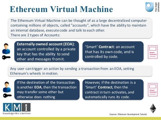 DBrowsers Itisanenduserinterfaceonto theEthereum blockchain. ADBrowser ishowuserswillfind andinteractwith...