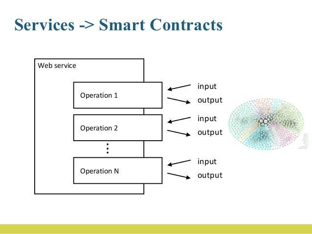 Minimal Service Model http://iserve.kmi.open.ac.uk/