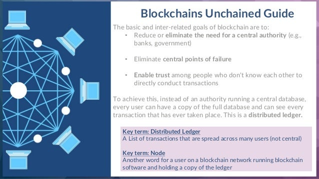 Blockchain And Its Use In The Public Sector Oecd