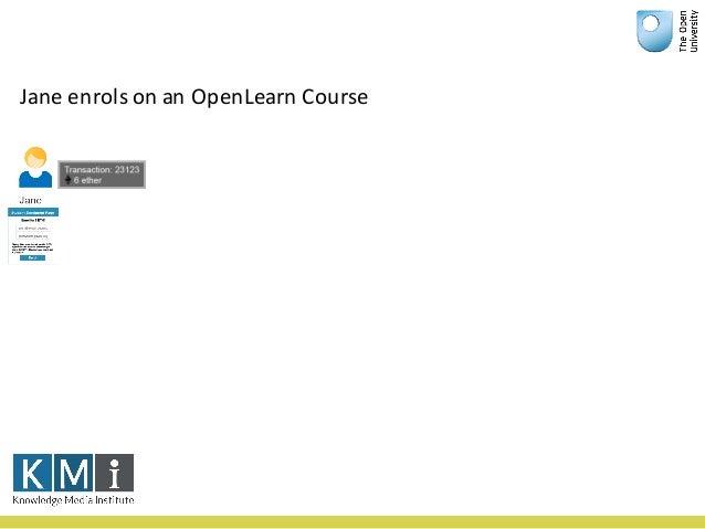 JaneenrolsonanOpenLearn Course