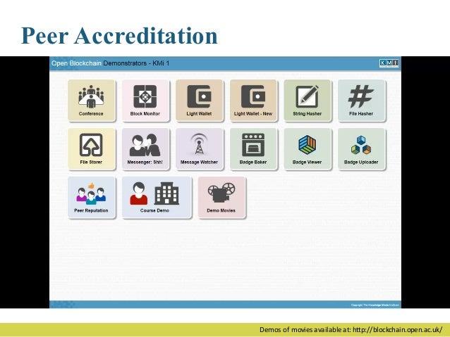 Acknowledgements • KMi@OU Implementation Team – Michelle Bachler – Kevin Quick – Allan Third – Chris Valentine • Discussan...