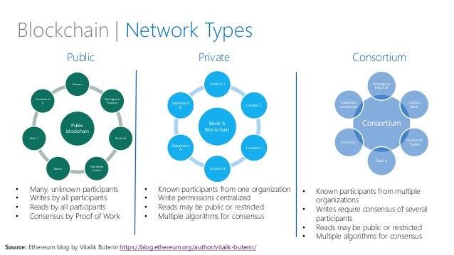 consortium blockchain iot usecases pdf