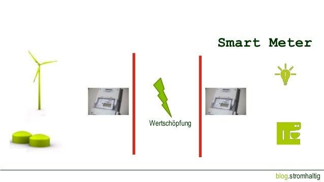 blog.stromhaltig Smart Meter Wertschöpfung