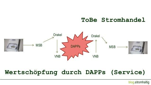 blog.stromhaltig ToBe Stromhandel MSB VNB Orakel DAPPs Orakel VNB MSB Wertschöpfung durch DAPPs (Service)