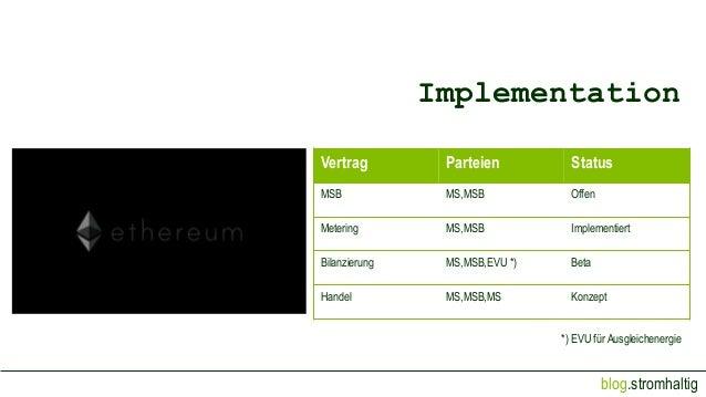 blog.stromhaltig Implementation Vertrag Parteien Status MSB MS,MSB Offen Metering MS,MSB Implementiert Bilanzierung MS,MSB...