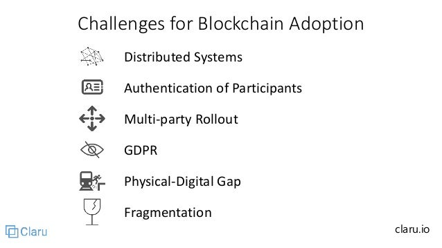 Challenges for Blockchain Adoption Distributed Systems Authentication of Participants Multi-party Rollout GDPR Physical-Di...