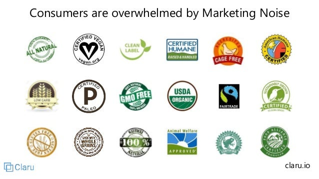 Consumers are overwhelmed by Marketing Noise claru.io