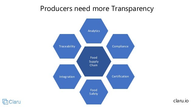 Food Supply Chain Analytics Compliance Certification Food Safety Integration Traceability Producers need more Transparency...
