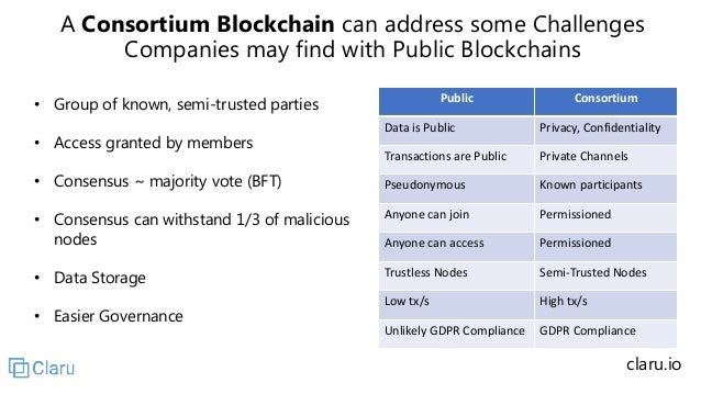 A Consortium Blockchain can address some Challenges Companies may find with Public Blockchains Public Consortium Data is P...