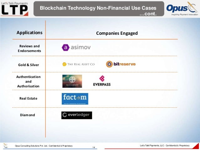 non financial applications of blockchain