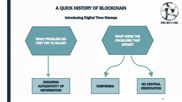 Blockchain & the law 101 Slide 3