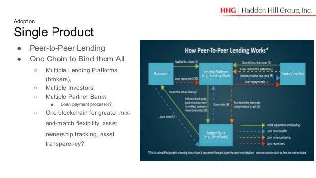 Adoption Single Product ● Peer-to-Peer Lending ● One Chain to Bind them All ○ Multiple Lending Platforms (brokers), ○ Mult...
