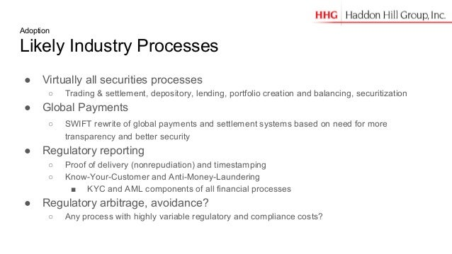 Adoption Likely Industry Processes ● Virtually all securities processes ○ Trading & settlement, depository, lending, portf...