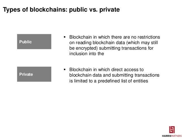 Blockchains 14 Types Of Public Vs Private Blockchain