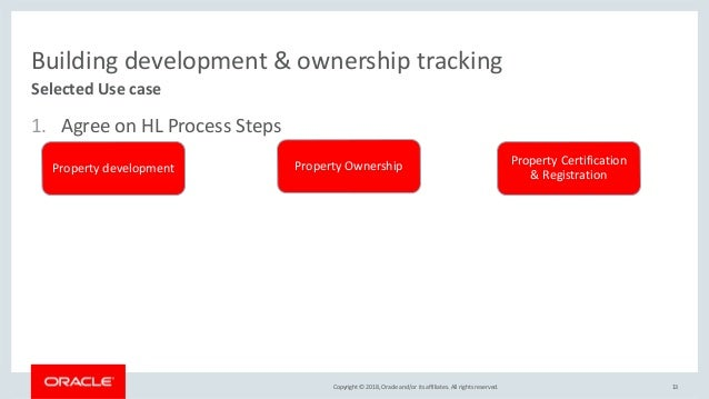 Copyright © 2018, Oracle and/or its affiliates. All rights reserved. Develop Use Case Diagram – How to capture Business St...