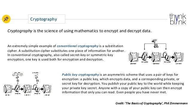Cryptography Cryptography isthescienceofusingmathematicstoencryptanddecryptdata. Anextremelysimpleexampleof...