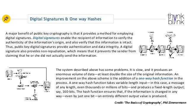 Digital Signatures & One way Hashes Amajorbenefitofpublickeycryptographyisthatitprovidesamethodforemploying...